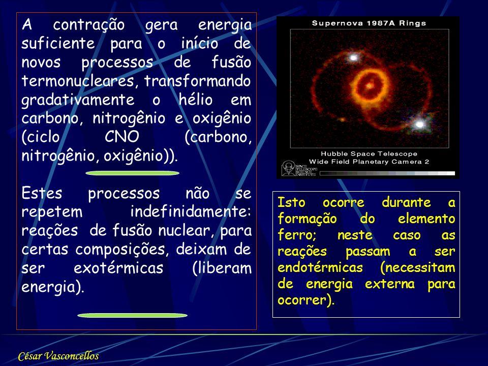 A contração gera energia suficiente para o início de novos processos de fusão termonucleares, transformando gradativamente o hélio em carbono, nitrogê