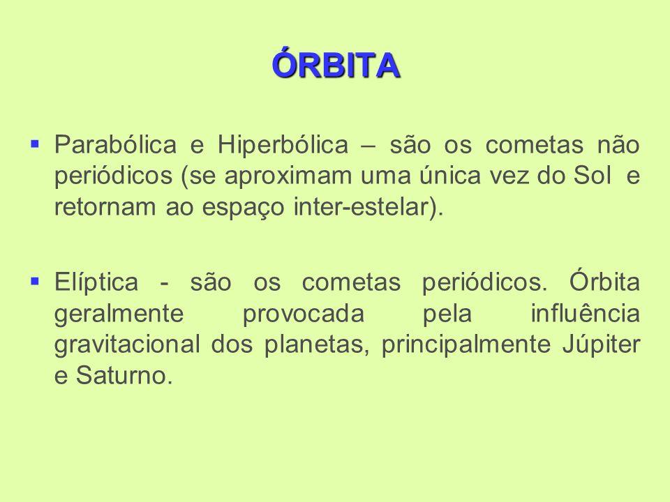 ÓRBITA Parabólica e Hiperbólica – são os cometas não periódicos (se aproximam uma única vez do Sol e retornam ao espaço inter-estelar).
