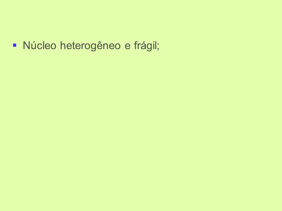 Núcleo heterogêneo e frágil;