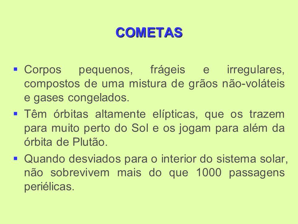 Gerard Peter Kuiper (1951) Origem dos cometas de curto período, que foi confirmado em 1970 por simulações numéricas; Os cometas vêm de uma região plana, coincidente com o plano das órbitas dos planetas (Cinturão de Kuiper); Tem início logo após a órbita de Netuno ( 30 a 100 U.A.
