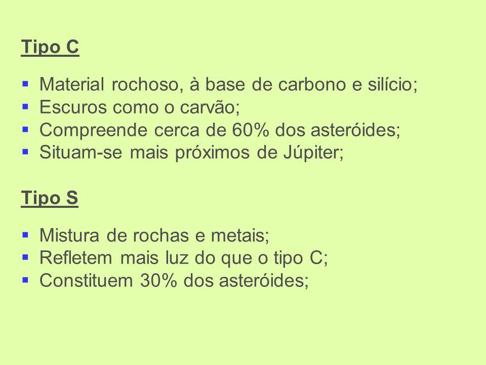 Tipo C Material rochoso, à base de carbono e silício; Escuros como o carvão; Compreende cerca de 60% dos asteróides; Situam-se mais próximos de Júpiter; Tipo S Mistura de rochas e metais; Refletem mais luz do que o tipo C; Constituem 30% dos asteróides;