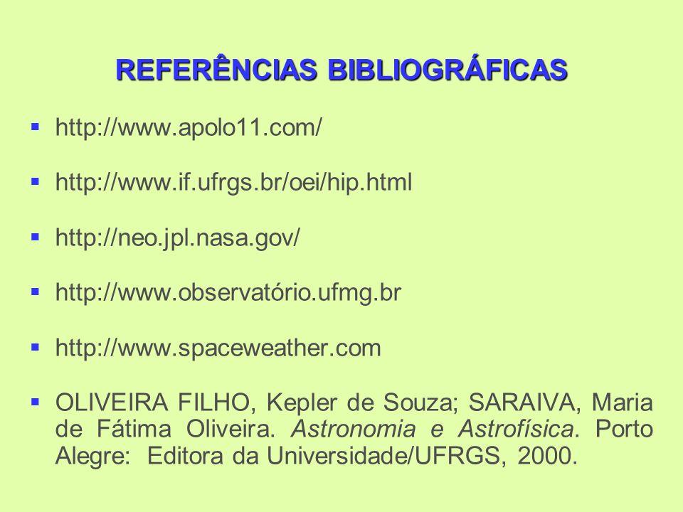 REFERÊNCIAS BIBLIOGRÁFICAS http://www.apolo11.com/ http://www.if.ufrgs.br/oei/hip.html http://neo.jpl.nasa.gov/ http://www.observatório.ufmg.br http://www.spaceweather.com OLIVEIRA FILHO, Kepler de Souza; SARAIVA, Maria de Fátima Oliveira.