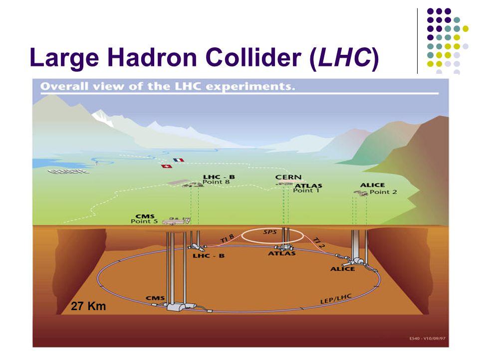 Large Hadron Collider (LHC) 27 Km