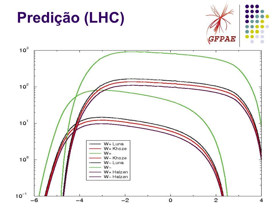 Predição (LHC)