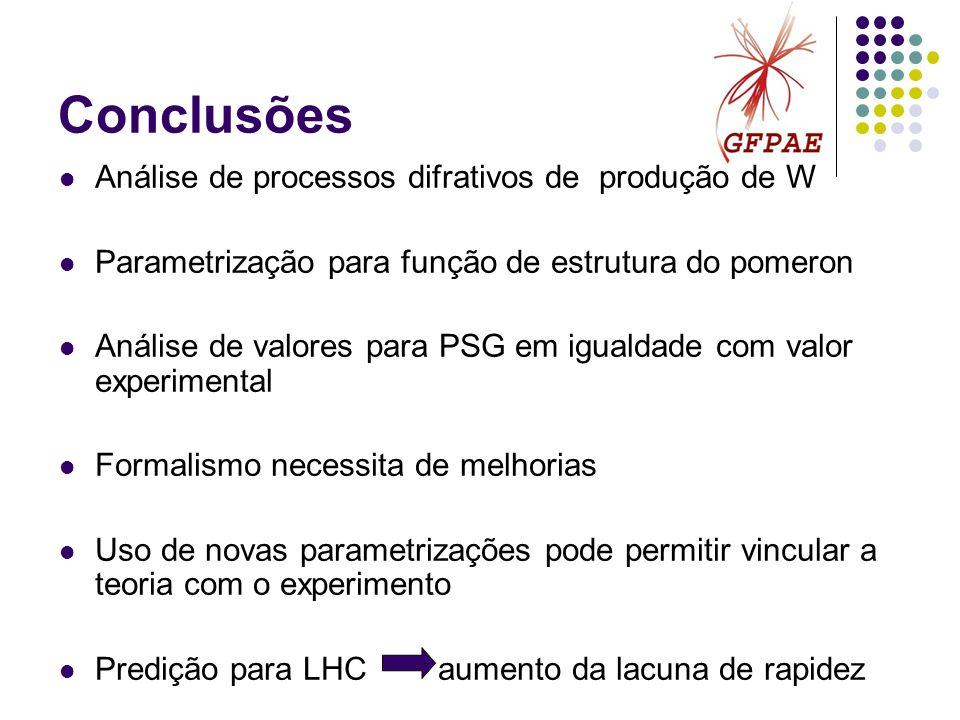 Conclusões Análise de processos difrativos de produção de W Parametrização para função de estrutura do pomeron Análise de valores para PSG em igualdad