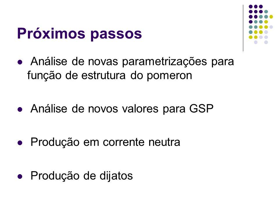 Próximos passos Análise de novas parametrizações para função de estrutura do pomeron Análise de novos valores para GSP Produção em corrente neutra Pro
