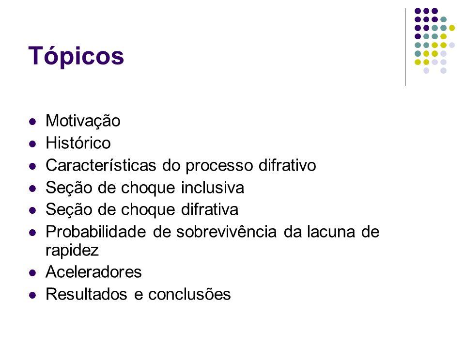 Tópicos Motivação Histórico Características do processo difrativo Seção de choque inclusiva Seção de choque difrativa Probabilidade de sobrevivência d