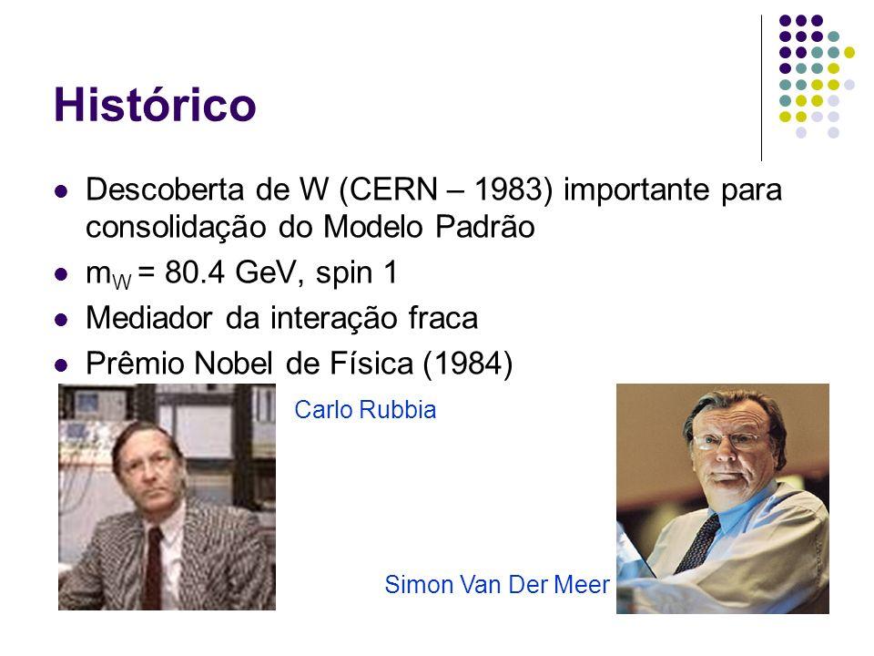Histórico Descoberta de W (CERN – 1983) importante para consolidação do Modelo Padrão m W = 80.4 GeV, spin 1 Mediador da interação fraca Prêmio Nobel