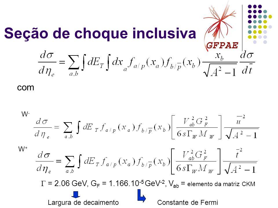 Seção de choque inclusiva com W-W- W+W+ = 2.06 GeV, G F = 1.166.10 -5 GeV -2, V ab = elemento da matriz CKM Largura de decaimentoConstante de Fermi