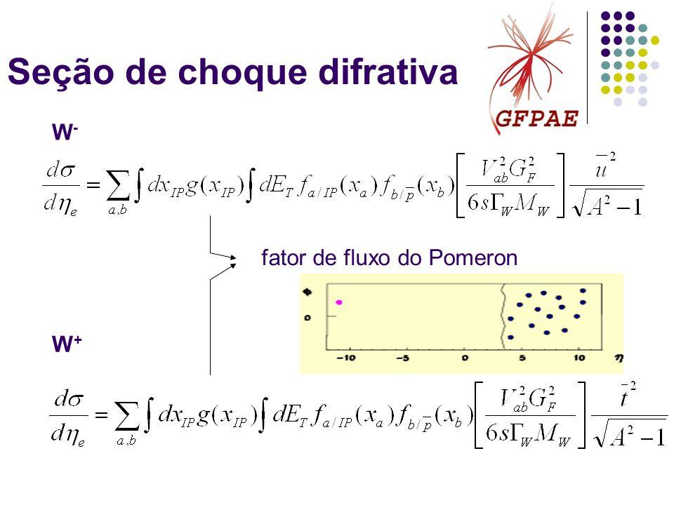 Seção de choque difrativa W-W- W+W+ fator de fluxo do Pomeron