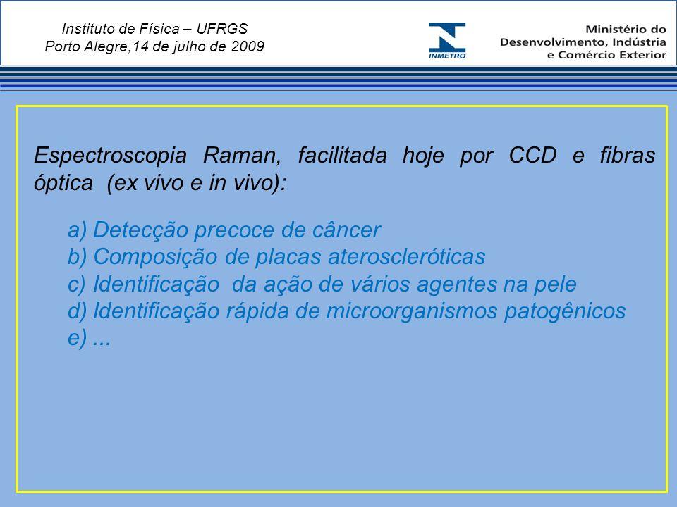 Instituto de Física – UFRGS Porto Alegre,14 de julho de 2009 Espectroscopia Raman, facilitada hoje por CCD e fibras óptica (ex vivo e in vivo): a)Detecção precoce de câncer b)Composição de placas ateroscleróticas c)Identificação da ação de vários agentes na pele d)Identificação rápida de microorganismos patogênicos e)...