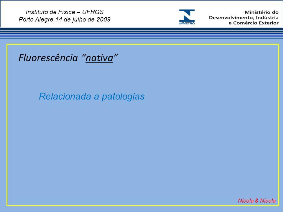 Instituto de Física – UFRGS Porto Alegre,14 de julho de 2009 Relacionada a patologias Fluorescência nativa Nicola & Nicola
