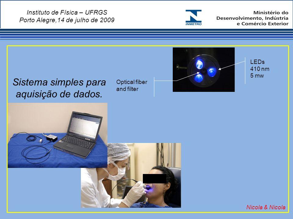 Instituto de Física – UFRGS Porto Alegre,14 de julho de 2009 Optical fiber and filter LEDs 410 nm 5 mw Nicola & Nicola Sistema simples para aquisição de dados.