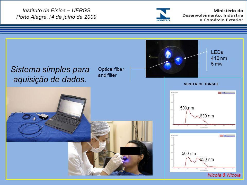 Instituto de Física – UFRGS Porto Alegre,14 de julho de 2009 Optical fiber and filter LEDs 410 nm 5 mw Sistema simples para aquisição de dados.
