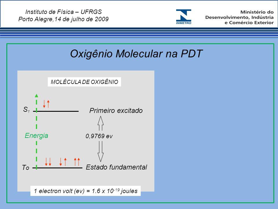 Instituto de Física – UFRGS Porto Alegre,14 de julho de 2009 ToTo S1S1 Estado fundamental Primeiro excitado Energia 0,9769 ev 1 electron volt (ev) = 1.6 x 10 -19 joules MOLÉCULA DE OXIGÊNIO Oxigênio Molecular na PDT