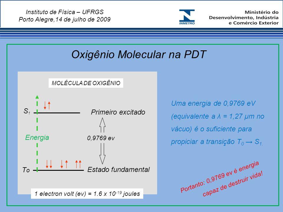 Instituto de Física – UFRGS Porto Alegre,14 de julho de 2009 ToTo S1S1 Estado fundamental Primeiro excitado Energia 0,9769 ev 1 electron volt (ev) = 1.6 x 10 -19 joules MOLÉCULA DE OXIGÊNIO Uma energia de 0,9769 eV (equivalente a λ = 1,27 µm no vácuo) é o suficiente para propiciar a transição T 0 S 1.