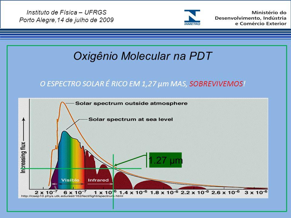 Instituto de Física – UFRGS Porto Alegre,14 de julho de 2009 1.27 µm O ESPECTRO SOLAR É RICO EM 1,27 µm MAS, SOBREVIVEMOS.