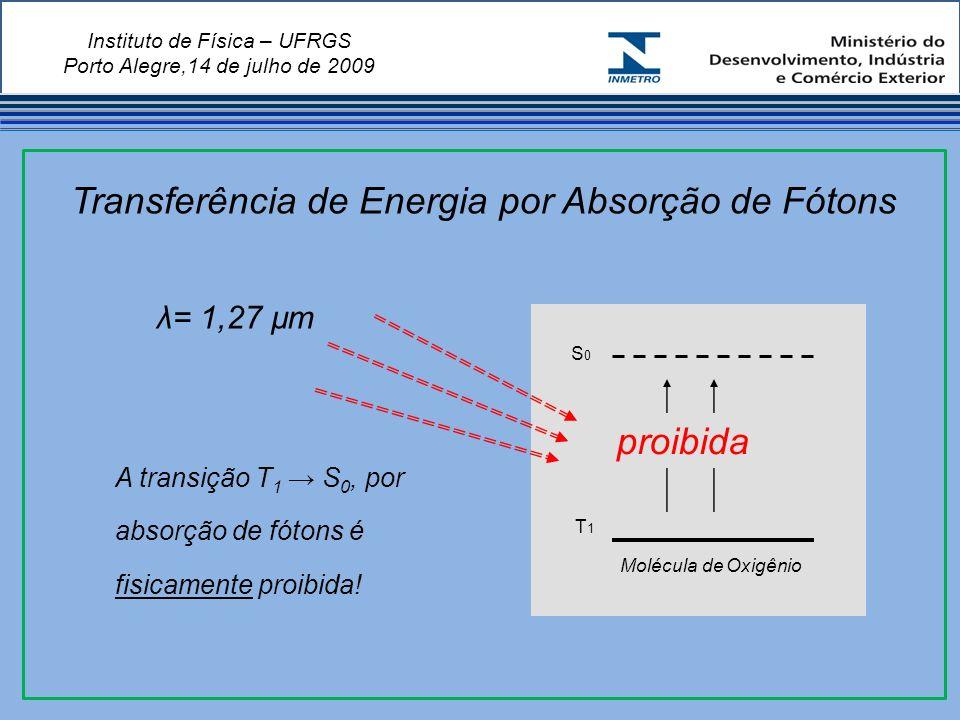 Instituto de Física – UFRGS Porto Alegre,14 de julho de 2009 T1T1 S0S0 Molécula de Oxigênio λ= 1,27 µm proibida A transição T 1 S 0, por absorção de fótons é fisicamente proibida.