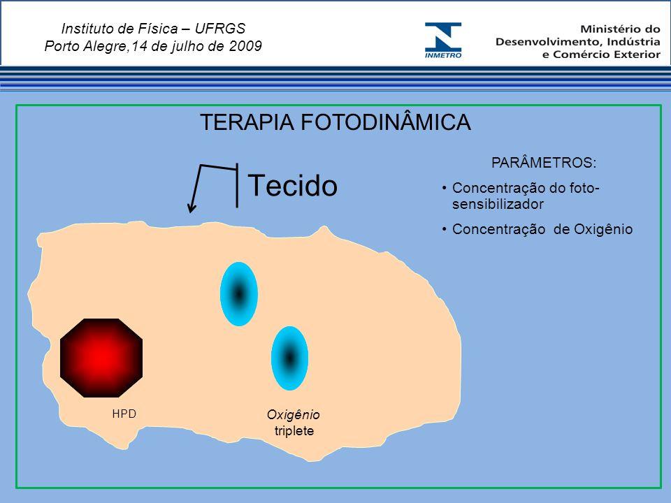 Instituto de Física – UFRGS Porto Alegre,14 de julho de 2009 HPD Oxigênio triplete Tecido PARÂMETROS: Concentração do foto- sensibilizador Concentração de Oxigênio TERAPIA FOTODINÂMICA