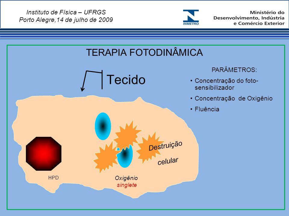 Instituto de Física – UFRGS Porto Alegre,14 de julho de 2009 Tecido Destruição celular PARÂMETROS: Concentração do foto- sensibilizador Concentração de Oxigênio Fluência TERAPIA FOTODINÂMICA