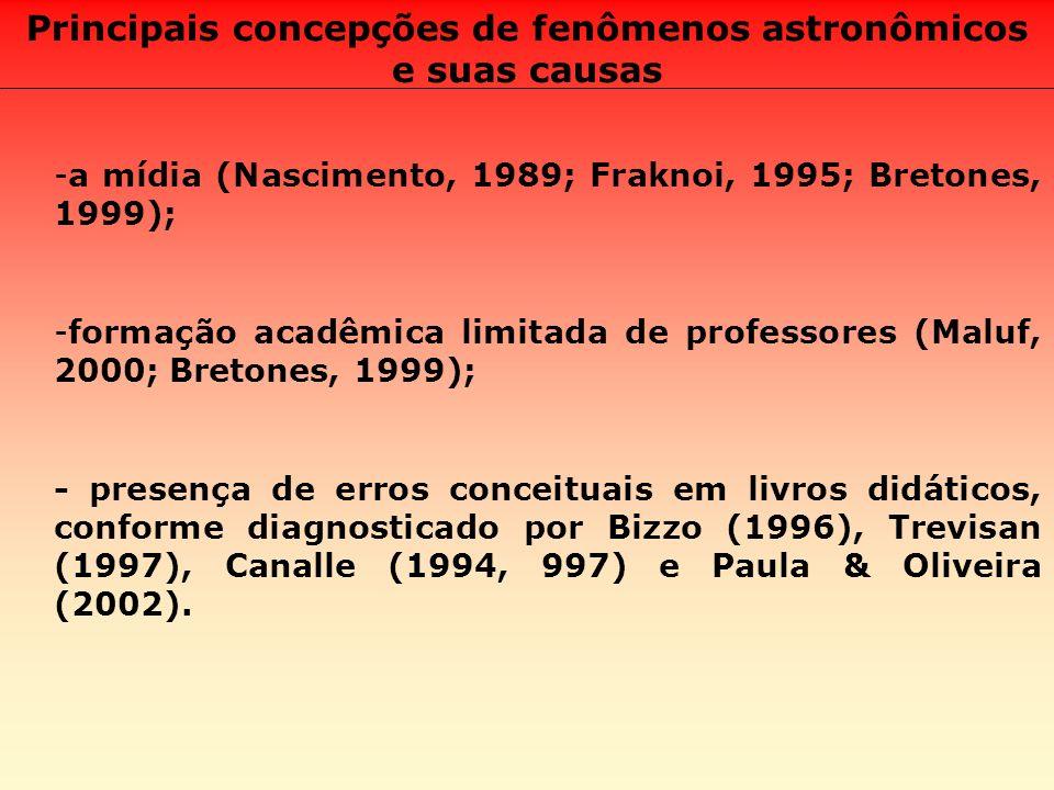 Principais concepções de fenômenos astronômicos e suas causas -a mídia (Nascimento, 1989; Fraknoi, 1995; Bretones, 1999); -formação acadêmica limitada