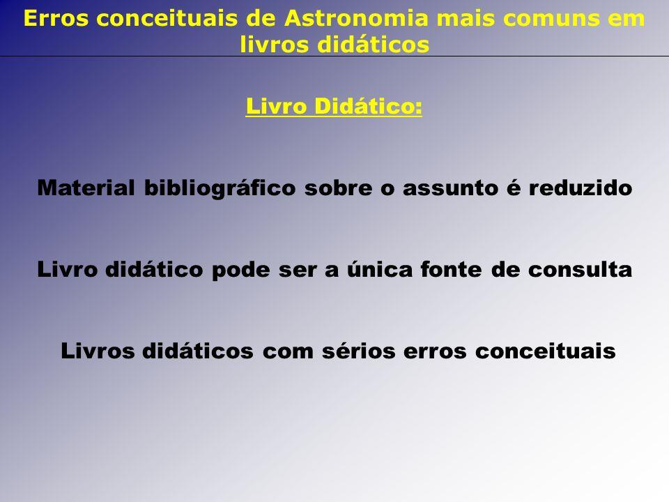 Erros conceituais de Astronomia mais comuns em livros didáticos Livro Didático: Material bibliográfico sobre o assunto é reduzido Livro didático pode