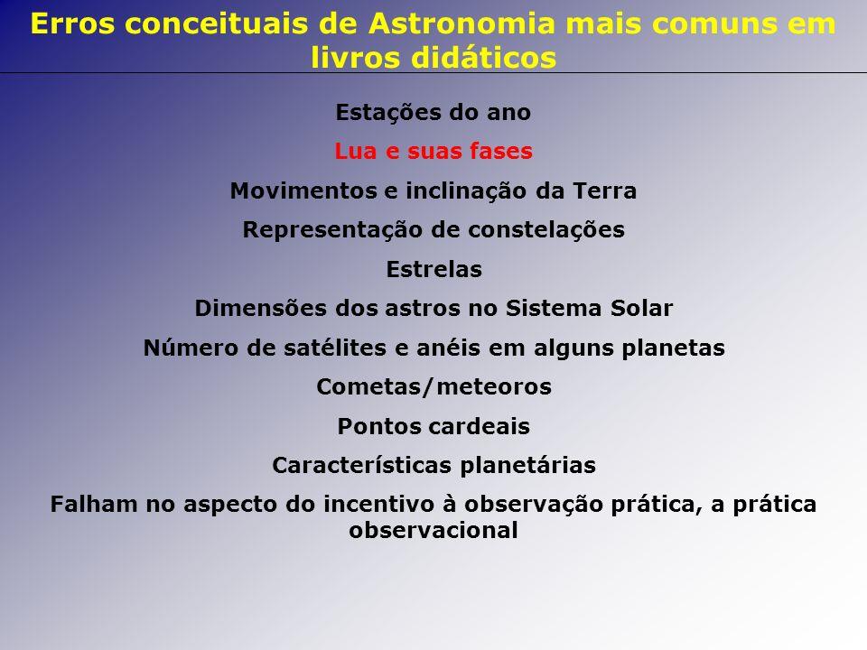 Erros conceituais de Astronomia mais comuns em livros didáticos Estações do ano Lua e suas fases Movimentos e inclinação da Terra Representação de con