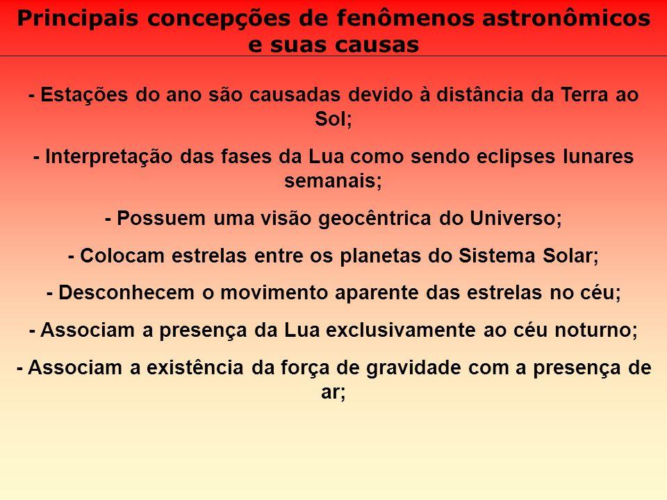 Principais concepções de fenômenos astronômicos e suas causas - Astronomia e Astrologia são indistintas; - ao meio-dia, a sombra de um poste é nula (na verdade, ela é a mais curta do dia; mas nem sempre nula ou um ponto); - que estrelas possuem pontas, conforme Boczko (1998).