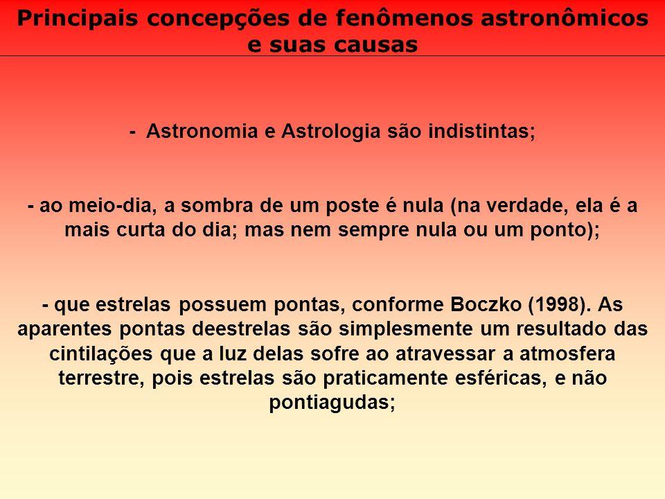 Principais concepções de fenômenos astronômicos e suas causas - Astronomia e Astrologia são indistintas; - ao meio-dia, a sombra de um poste é nula (n