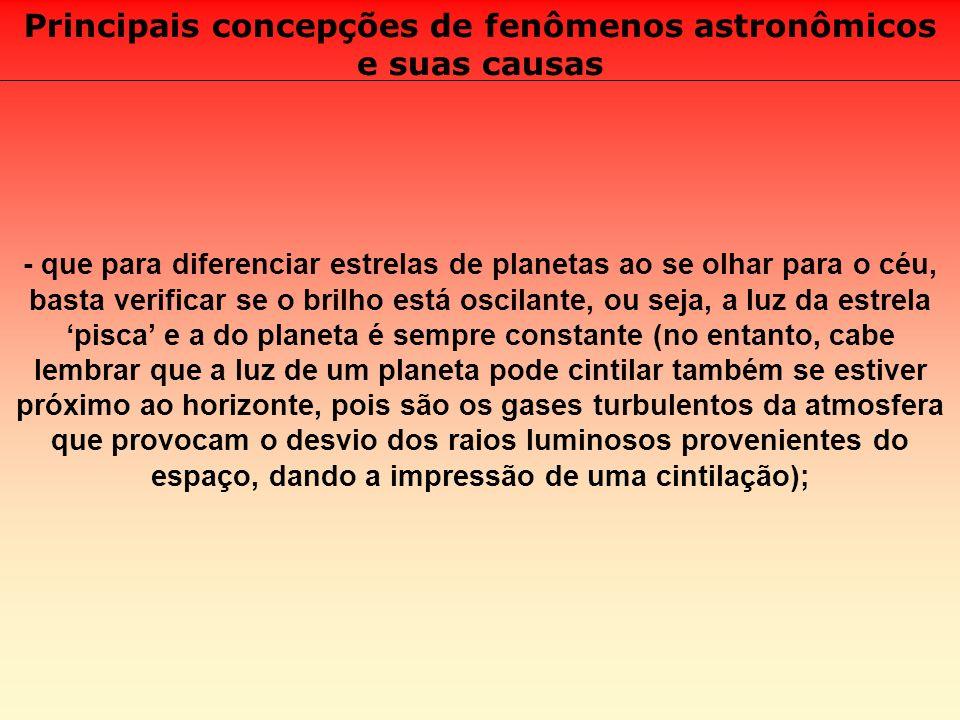 Erros conceituais de Astronomia mais comuns em livros didáticos Estações do ano Lua e suas fases Movimentos e inclinação da Terra Representação de constelações Estrelas Dimensões dos astros no Sistema Solar Número de satélites e anéis em alguns planetas Cometas/meteoros Pontos cardeais Características planetárias Falham no aspecto do incentivo à observação prática, a prática observacional