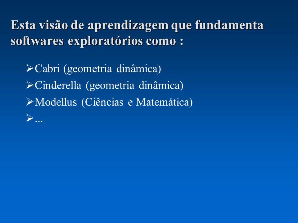 Esta visão de aprendizagem que fundamenta softwares exploratórios como : Cabri (geometria dinâmica) Cinderella (geometria dinâmica) Modellus (Ciências e Matemática)...