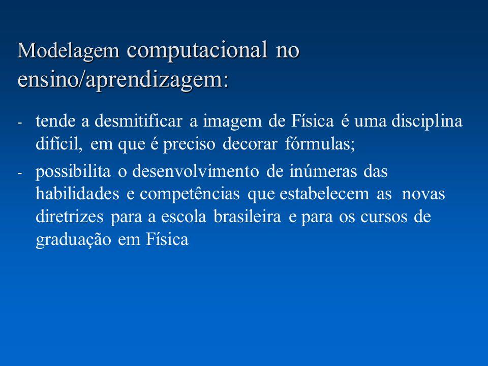 Modelagem computacional no ensino/aprendizagem: - tende a desmitificar a imagem de Física é uma disciplina difícil, em que é preciso decorar fórmulas; - possibilita o desenvolvimento de inúmeras das habilidades e competências que estabelecem as novas diretrizes para a escola brasileira e para os cursos de graduação em Física