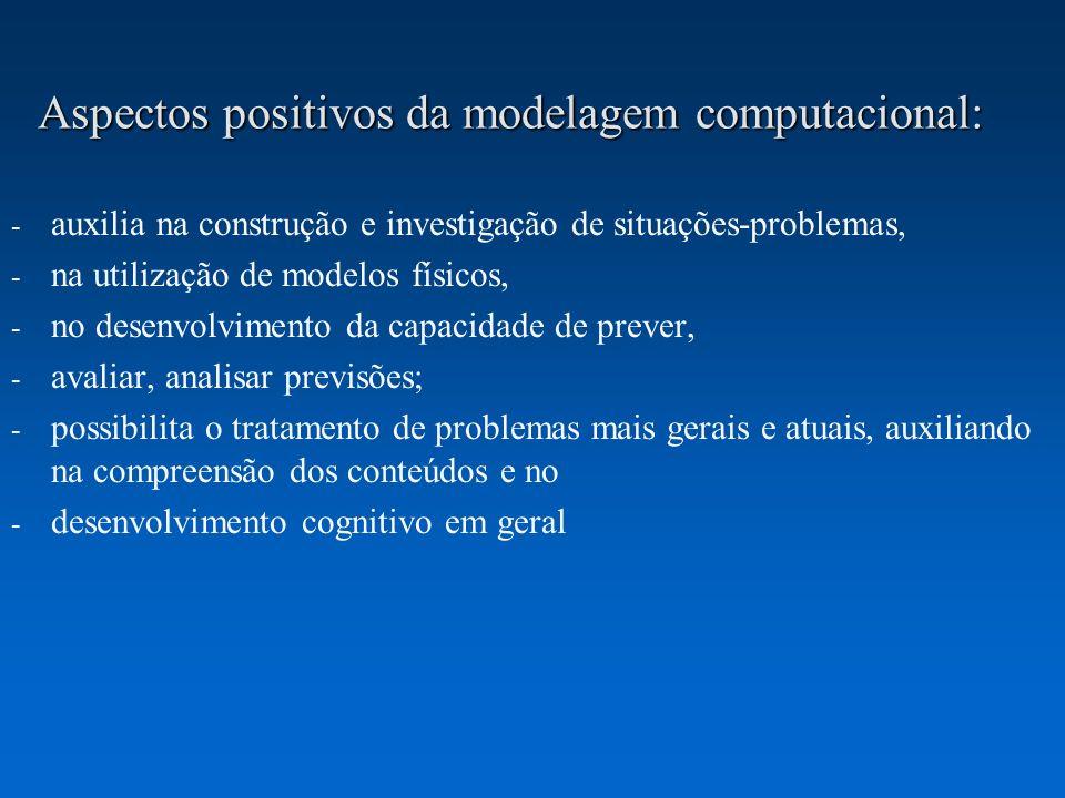 Aspectos positivos da modelagem computacional: - auxilia na construção e investigação de situações-problemas, - na utilização de modelos físicos, - no