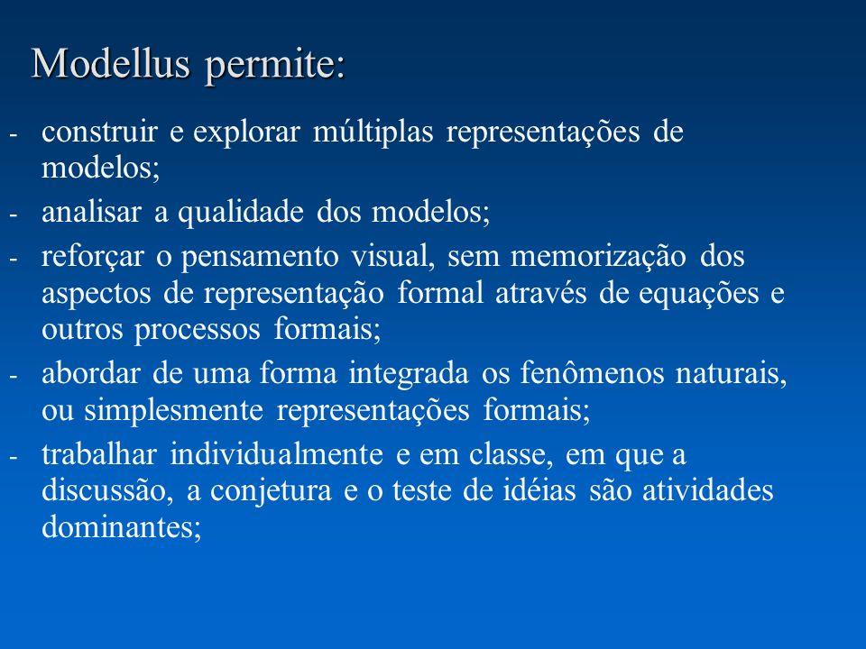 Modellus permite: - construir e explorar múltiplas representações de modelos; - analisar a qualidade dos modelos; - reforçar o pensamento visual, sem