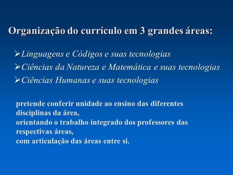 Organização do currículo em 3 grandes áreas: Linguagens e Códigos e suas tecnologias Ciências da Natureza e Matemática e suas tecnologias Ciências Hum