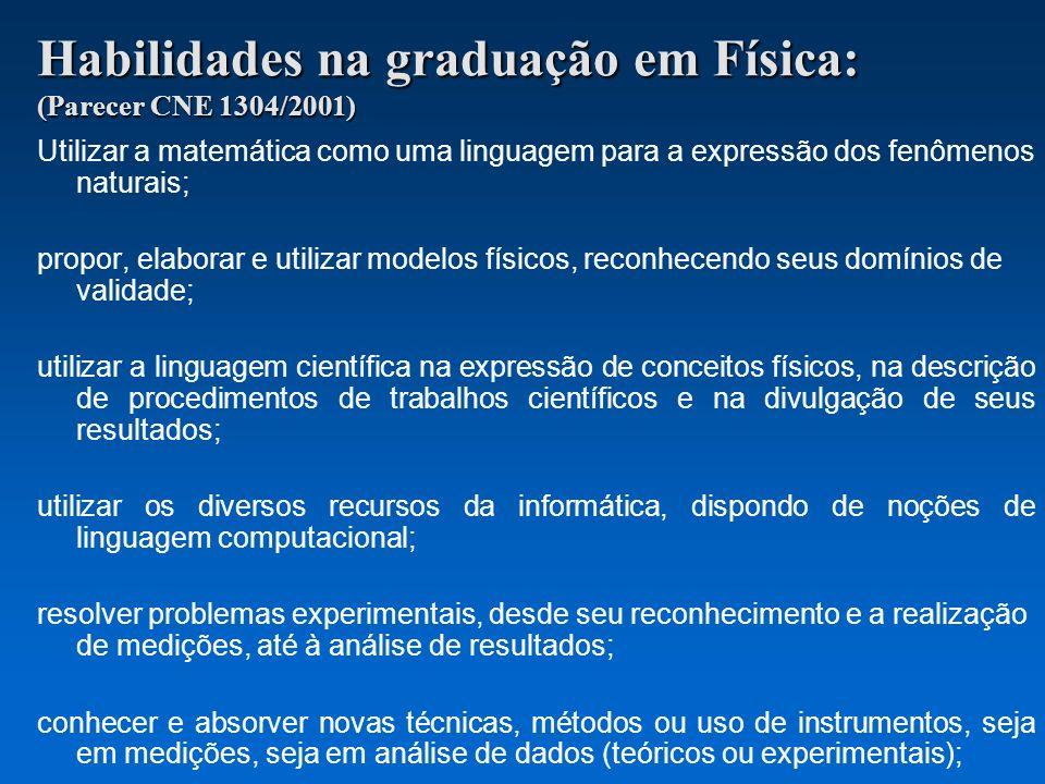 Habilidades na graduação em Física: (Parecer CNE 1304/2001) Utilizar a matemática como uma linguagem para a expressão dos fenômenos naturais; propor,