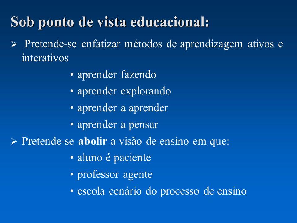 Sob ponto de vista educacional: Pretende-se enfatizar métodos de aprendizagem ativos e interativos aprender fazendo aprender explorando aprender a apr