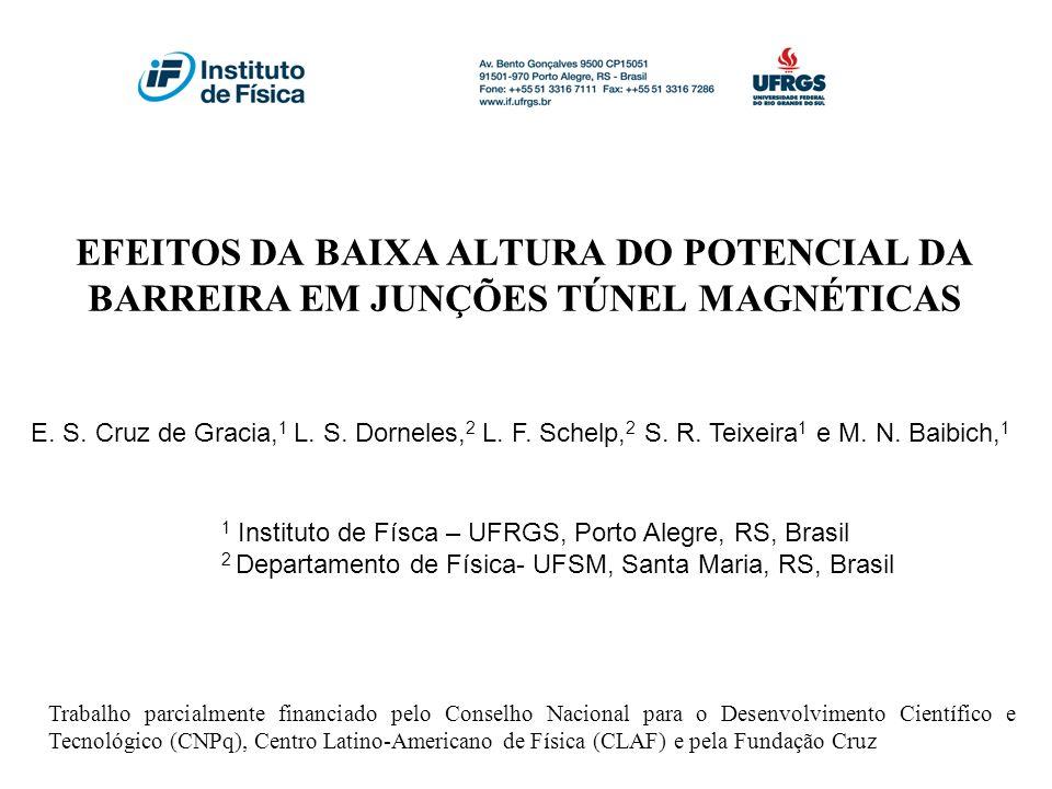 EFEITOS DA BAIXA ALTURA DO POTENCIAL DA BARREIRA EM JUNÇÕES TÚNEL MAGNÉTICAS E. S. Cruz de Gracia, 1 L. S. Dorneles, 2 L. F. Schelp, 2 S. R. Teixeira