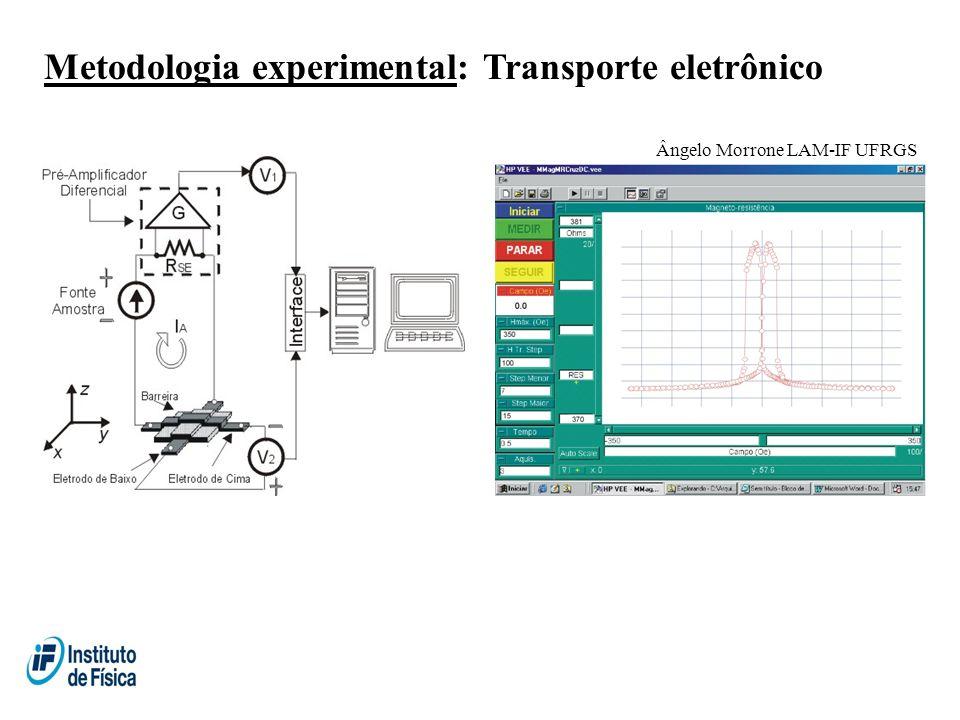 Metodologia experimental: Transporte eletrônico Ângelo Morrone LAM-IF UFRGS