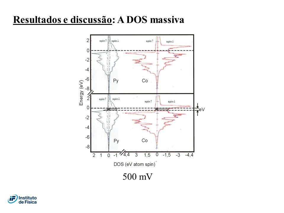 Resultados e discussão: A DOS massiva 500 mV