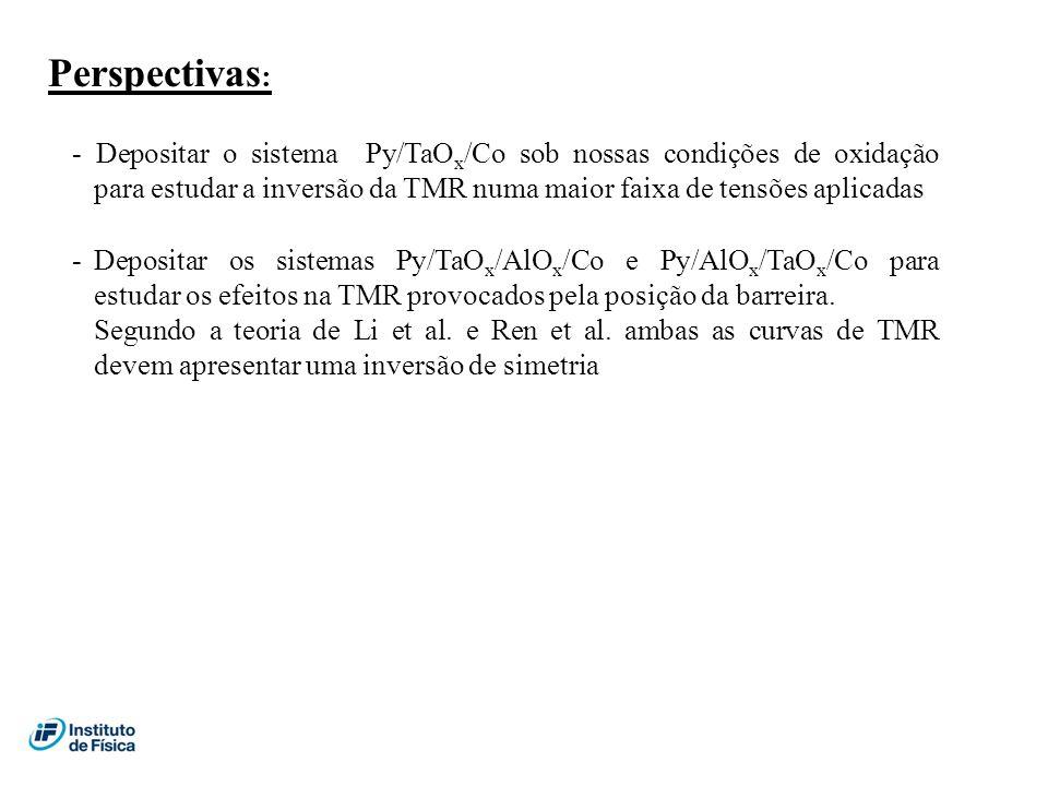 Perspectivas : - Depositar o sistema Py/TaO x /Co sob nossas condições de oxidação para estudar a inversão da TMR numa maior faixa de tensões aplicada