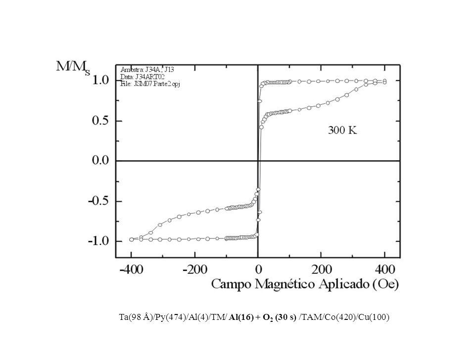Ta(98 Å)/Py(474)/Al(4)/TM/ Al(16) + O 2 (30 s) /TAM/Co(420)/Cu(100)