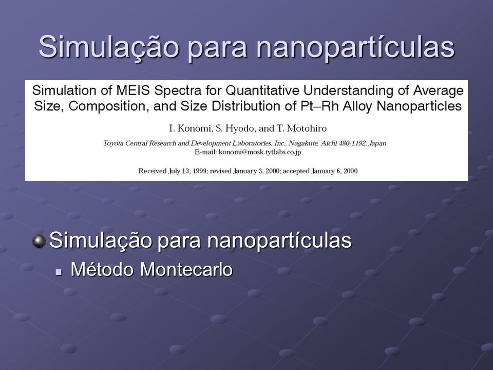 Simulação para nanopartículas Método Montecarlo Método Montecarlo