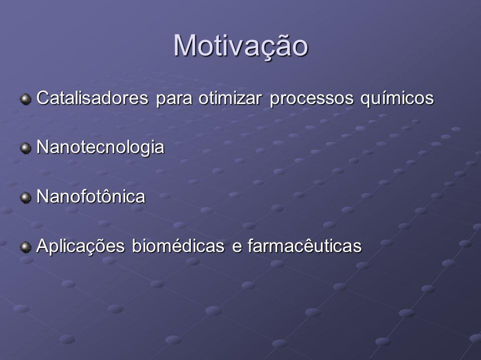 Motivação Catalisadores para otimizar processos químicos NanotecnologiaNanofotônica Aplicações biomédicas e farmacêuticas