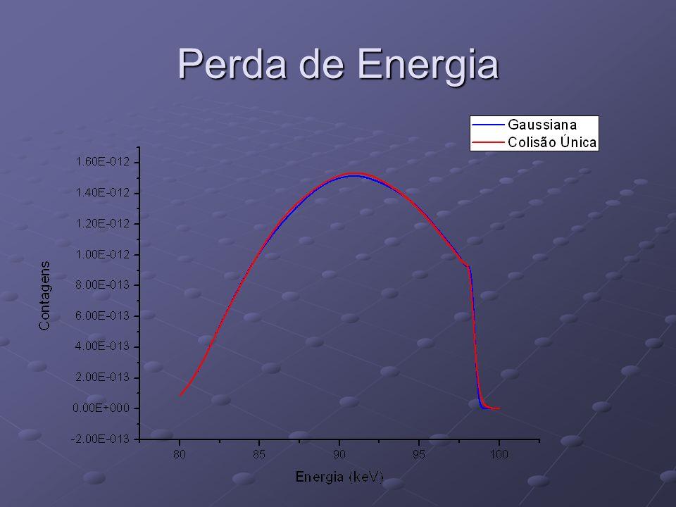 Perda de Energia
