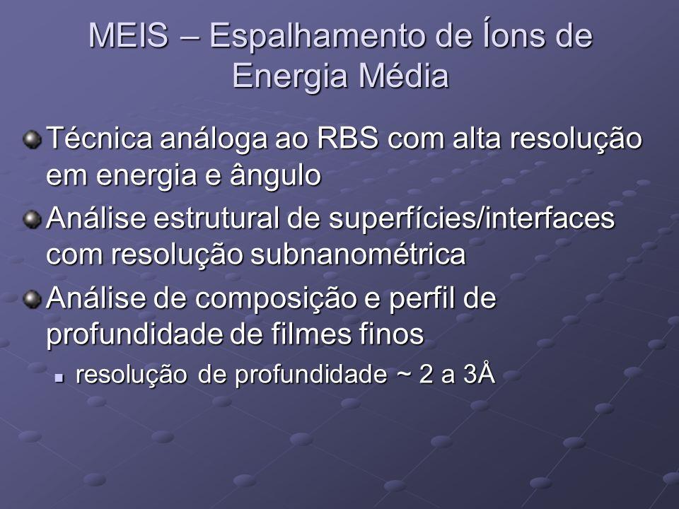 MEIS – Espalhamento de Íons de Energia Média Técnica análoga ao RBS com alta resolução em energia e ângulo Análise estrutural de superfícies/interfaces com resolução subnanométrica Análise de composição e perfil de profundidade de filmes finos resolução de profundidade ~ 2 a 3Å resolução de profundidade ~ 2 a 3Å