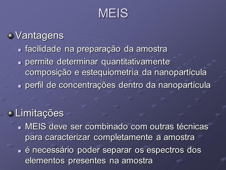 MEIS Vantagens facilidade na preparação da amostra facilidade na preparação da amostra permite determinar quantitativamente composição e estequiometria da nanopartícula permite determinar quantitativamente composição e estequiometria da nanopartícula perfil de concentrações dentro da nanopartícula perfil de concentrações dentro da nanopartículaLimitações MEIS deve ser combinado com outras técnicas para caracterizar completamente a amostra MEIS deve ser combinado com outras técnicas para caracterizar completamente a amostra é necessário poder separar os espectros dos elementos presentes na amostra é necessário poder separar os espectros dos elementos presentes na amostra
