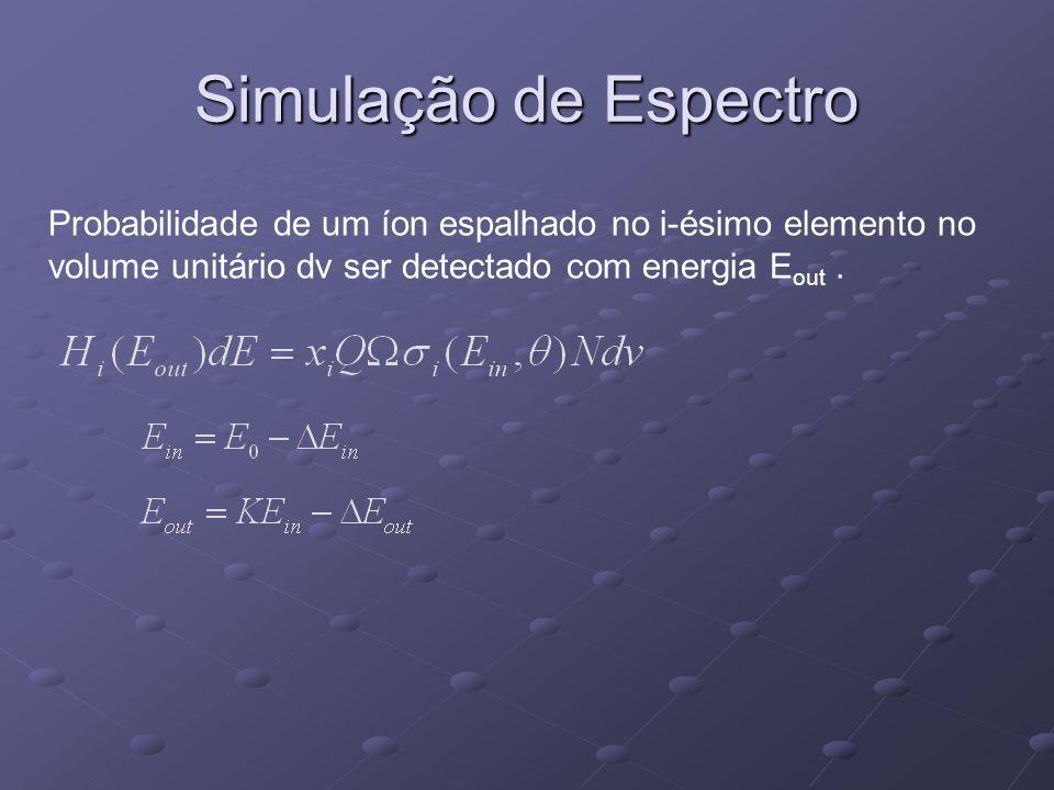 Simulação de Espectro Probabilidade de um íon espalhado no i-ésimo elemento no volume unitário dv ser detectado com energia E out.
