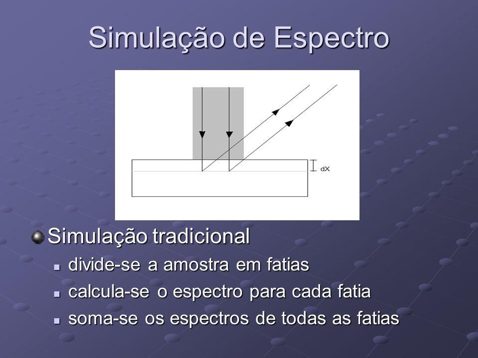 Simulação tradicional divide-se a amostra em fatias divide-se a amostra em fatias calcula-se o espectro para cada fatia calcula-se o espectro para cada fatia soma-se os espectros de todas as fatias soma-se os espectros de todas as fatias Simulação de Espectro