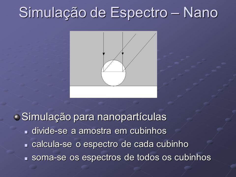 Simulação de Espectro – Nano Simulação para nanopartículas divide-se a amostra em cubinhos divide-se a amostra em cubinhos calcula-se o espectro de cada cubinho calcula-se o espectro de cada cubinho soma-se os espectros de todos os cubinhos soma-se os espectros de todos os cubinhos